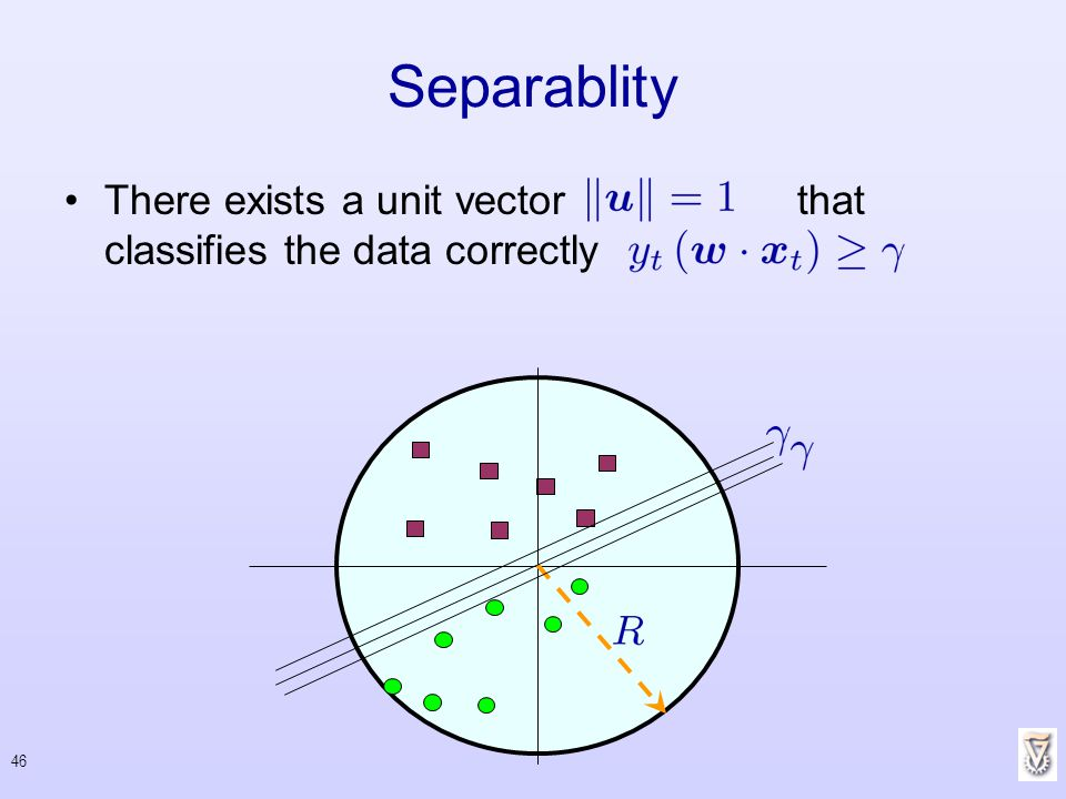 46 Separablity There exists a unit vector that classifies the data correctly