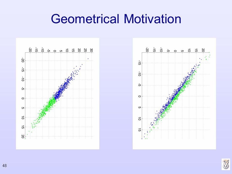 48 Geometrical Motivation