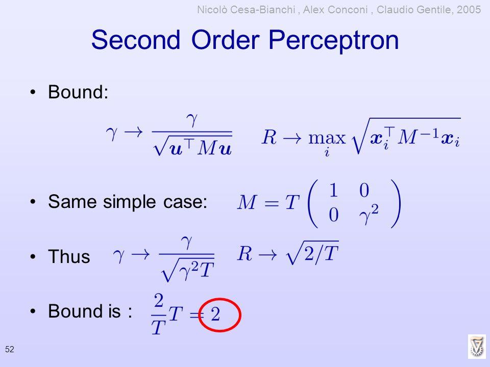 Second Order Perceptron Bound: Same simple case: Thus Bound is : 52 Nicolò Cesa-Bianchi, Alex Conconi, Claudio Gentile, 2005