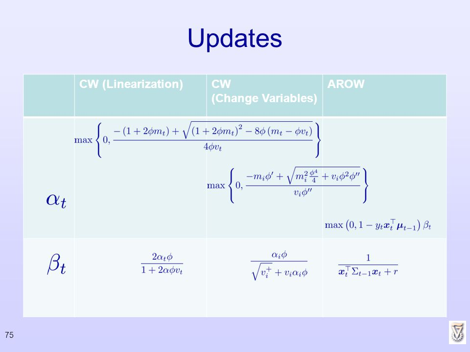 Updates AROWCW (Change Variables) CW (Linearization) 75