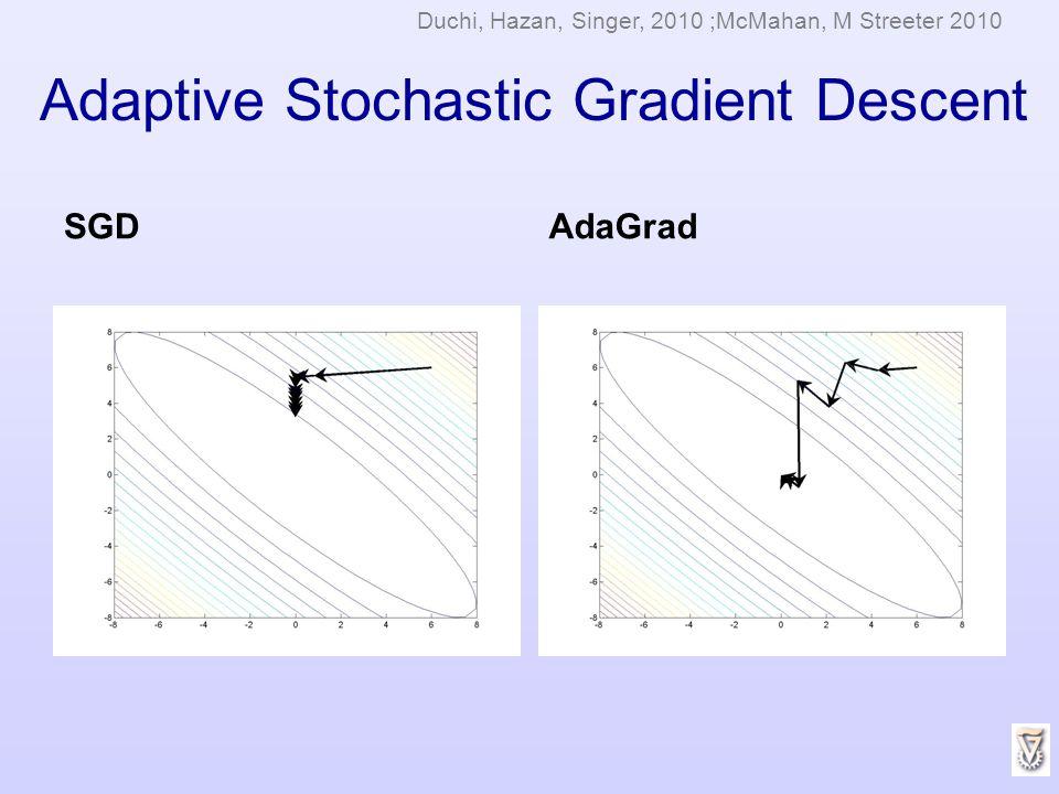 Adaptive Stochastic Gradient Descent SGDAdaGrad Duchi, Hazan, Singer, 2010 ;McMahan, M Streeter 2010