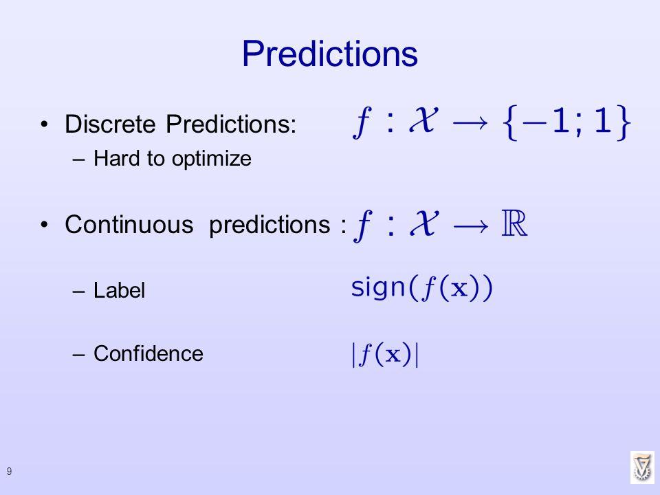 Stochastic Gradient Descent Consider the batch problem Simple algorithm: –Initialize –Iterate, for –Pick a random index –Compute –Set 30