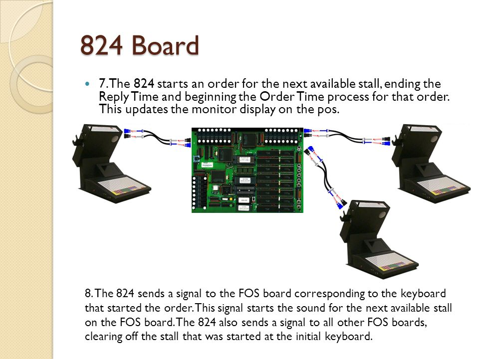 824 Board 7. The 824 starts an order for the next available stall, ending the Reply Time and beginning the Order Time process for that order. This upd