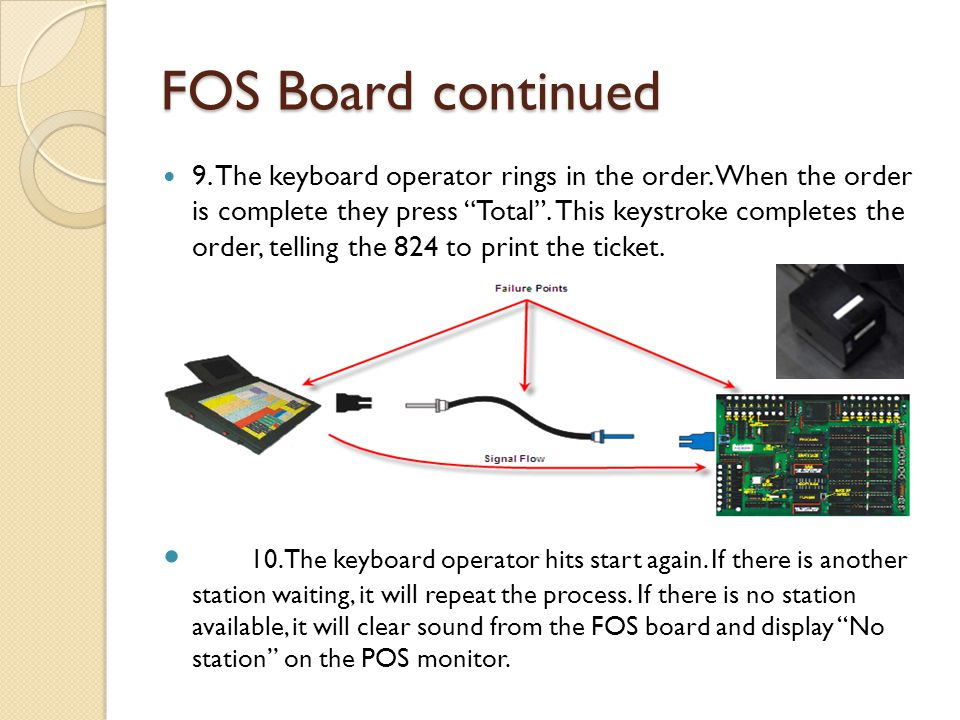 FOS Board continued 9. The keyboard operator rings in the order.
