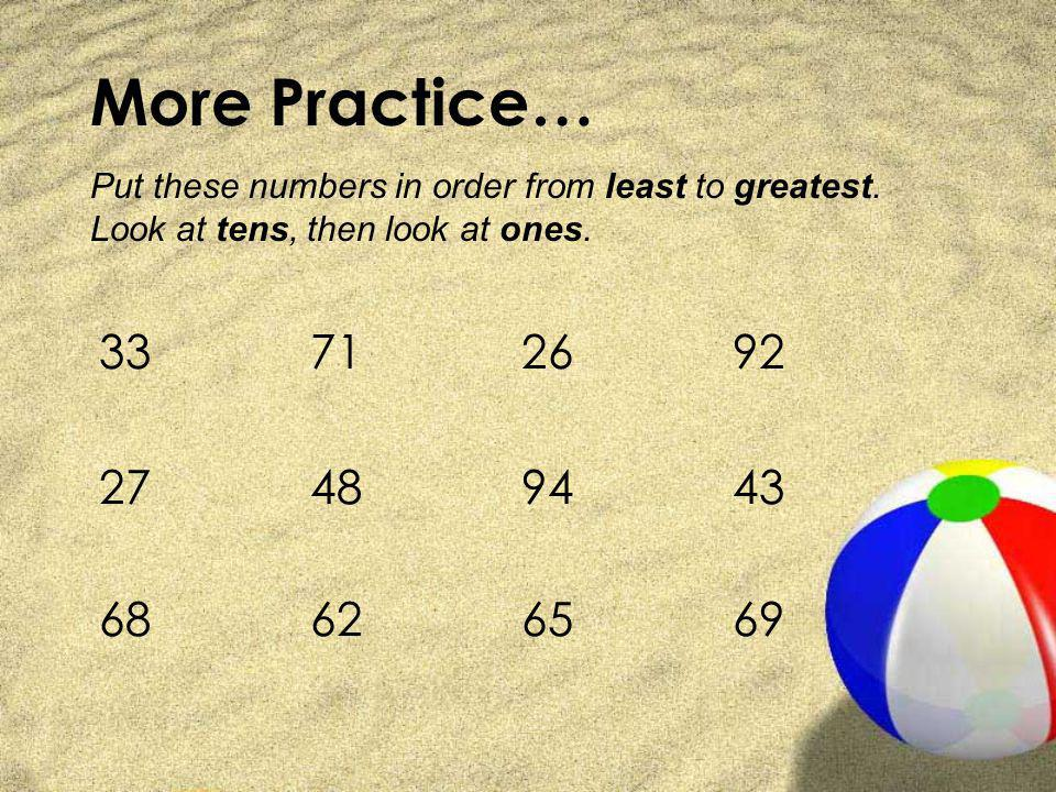 More Practice… 33712692 Put these numbers in order from least to greatest. Look at tens, then look at ones. 27489443 68626569