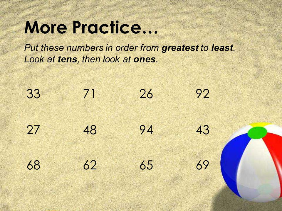 More Practice… Put these numbers in order from greatest to least. Look at tens, then look at ones. 33712692 27489443 68626569