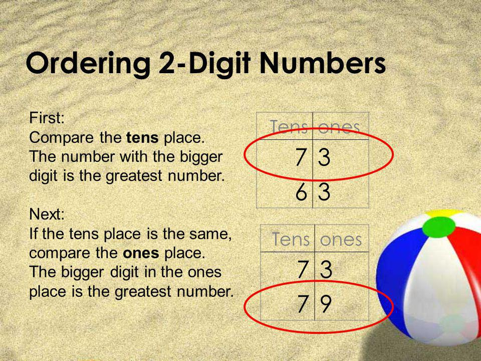 Ordering 2-Digit Numbers First: Compare the tens place. The number with the bigger digit is the greatest number. Next: If the tens place is the same,