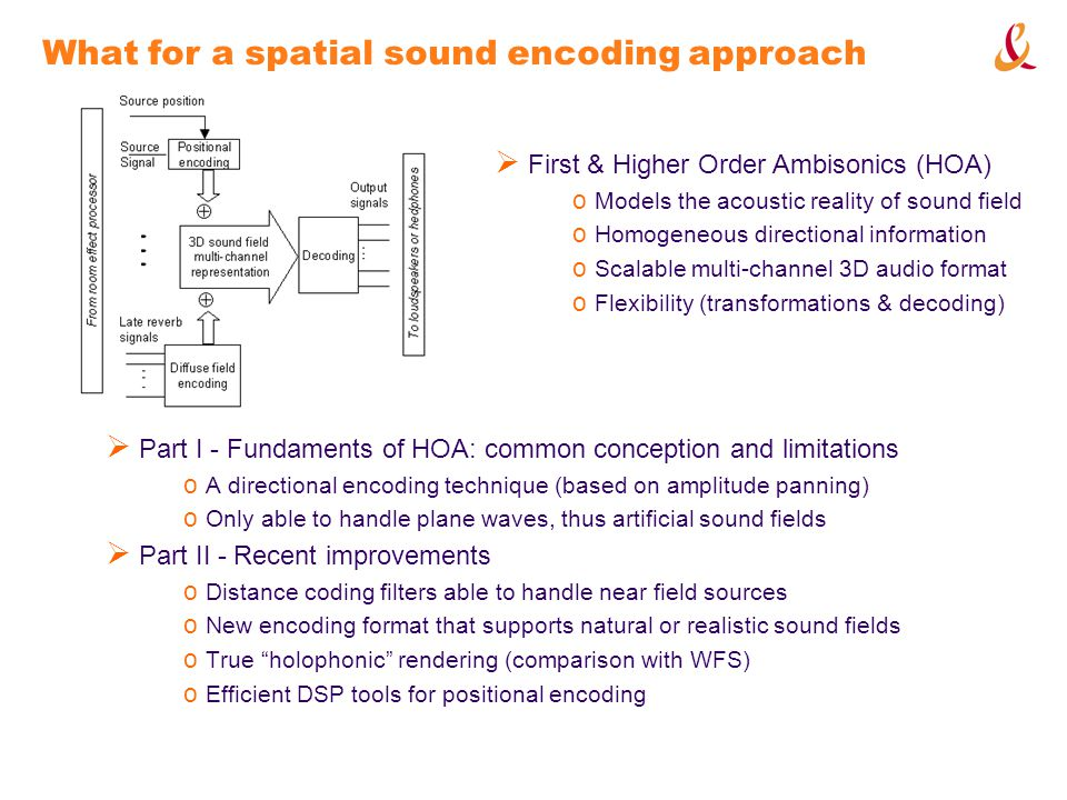 What for a spatial sound encoding approach Part I - Fundaments of HOA: common conception and limitations o A directional encoding technique (based on amplitude panning) o Only able to handle plane waves, thus artificial sound fields Part II - Recent improvements o Distance coding filters able to handle near field sources o New encoding format that supports natural or realistic sound fields o True holophonic rendering (comparison with WFS) o Efficient DSP tools for positional encoding First & Higher Order Ambisonics (HOA) o Models the acoustic reality of sound field o Homogeneous directional information o Scalable multi-channel 3D audio format o Flexibility (transformations & decoding)