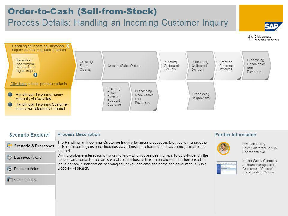 Order-to-Cash (Sell-from-Stock) Process Details: Processing Receivables and Payments Performed by Accounts Receivable Accountant Scenario Explorer Further Information Process Description Click process chevrons for details Processing Externally-Initiated Payments by Incoming Bank Transfer Click hereClick here to display process variants Enter a remittance advice Process a bank statement Allocate a payment Clear a payment Processing Outbound Delivery Initiating Outbound Delivery … Business Value Business Areas Scenario & Processes Scenario Flow Creating Customer Invoices X Processing Receivables and Payments Creating Down Payment Request - Customer Creating Sales Orders In the Work Centers Receivables Payment Management Liquidity Management Processing Inspections The Processing Receivables and Payments business process enables the processing of incoming payments, initiated either internally by your company or externally by your customers.