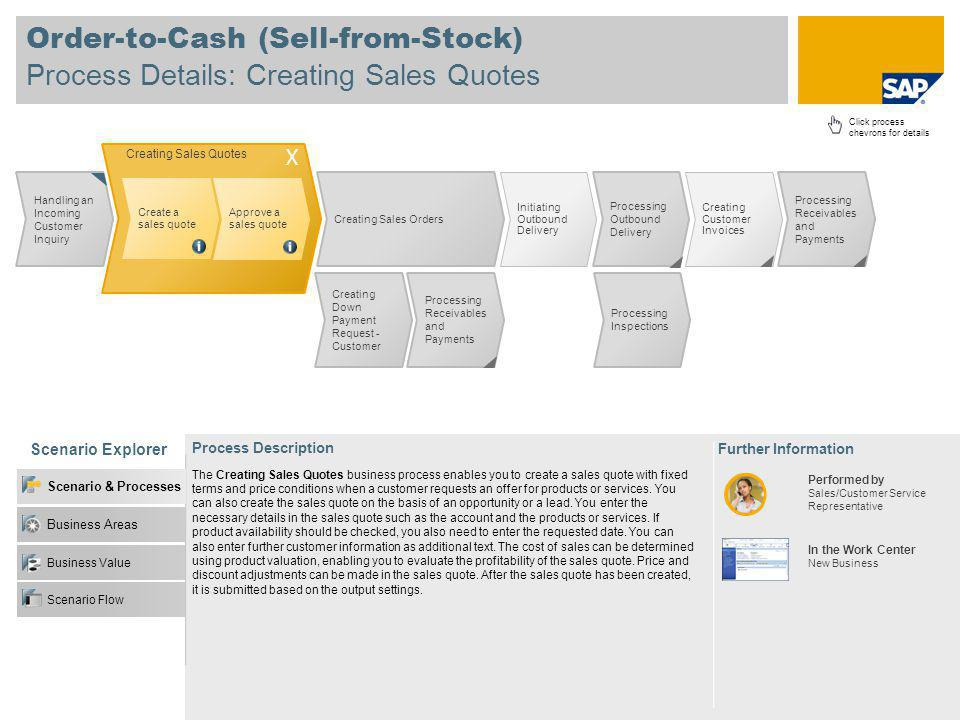 Order-to-Cash (Sell-from-Stock) Process Details: Processing Receivables and Payments Performed by Accounts Receivable Accountant Scenario Explorer Business Value Business Areas Scenario & Processes Scenario Flow Process Description Click process chevrons for details Processing Externally-Initiated Payments by Incoming Bank Transfer Click here Click here to hide process variants Enter a remittance advice Process a bank statement Allocate a payment Clear a payment X In the Work Centers Receivables Payment Management Liquidity Management Processing Outbound Delivery Initiating Outbound Delivery … Creating Customer Invoices Processing Receivables and Payments Creating Down Payment Request - Customer Creating Sales Orders Processing Inspections The Processing Receivables and Payments business process enables the processing of incoming payments, initiated either internally by your company or externally by your customers.