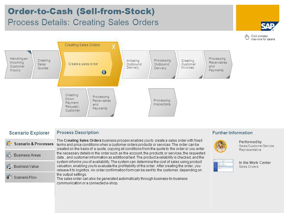Order-to-Cash (Sell-from-Stock) Business Areas Scenario Explorer Business Value Scenario & Processes Business Areas Click area pictograms for details Scenario Flow Handling an Incoming Customer Inquiry Creating Sales Quotes Creating Sales Orders Creating Down Payment Request - Customer Processing Receivables and Payments Initiating Outbound Delivery Creating Customer Invoices Processing Receivables and Payments Processing Outbound Delivery Business Area Description The SAP Business ByDesign solution gives you comprehensive access to customer- related information about opportunities, quotes, orders, and invoices.