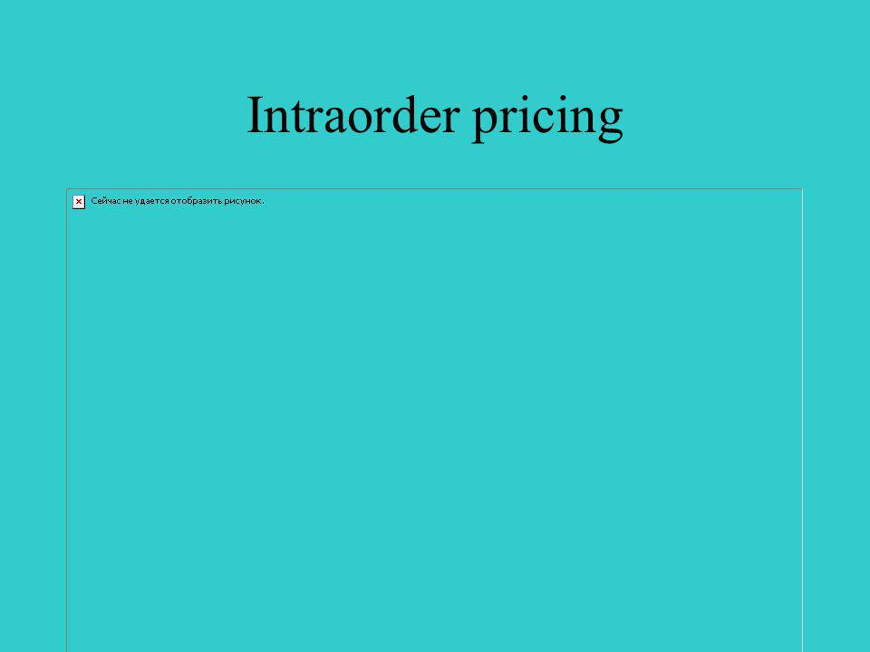 Intraorder pricing