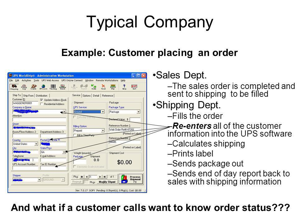 Typical Company Sales Dept. –The sales order is completed and sent to shipping to be filled Shipping Dept. –Fills the order –Re-enters all of the cust