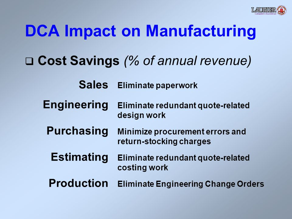 DCA Impact on Manufacturing Cost Savings (% of annual revenue) Sales Eliminate paperwork Engineering Eliminate redundant quote-related design work Purchasing Minimize procurement errors and return-stocking charges Estimating Eliminate redundant quote-related costing work Production Eliminate Engineering Change Orders
