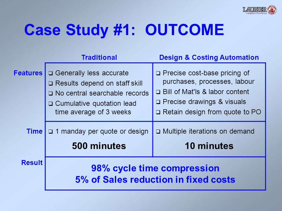 Case Study #1: OUTCOME TraditionalDesign & Costing Automation Features Generally less accurate Results depend on staff skill No central searchable records Cumulative quotation lead time average of 3 weeks Precise cost-base pricing of purchases, processes, labour Bill of Mat ls & labor content Precise drawings & visuals Retain design from quote to PO Time 1 manday per quote or design 500 minutes Multiple iterations on demand 10 minutes Result 98% cycle time compression 5% of Sales reduction in fixed costs