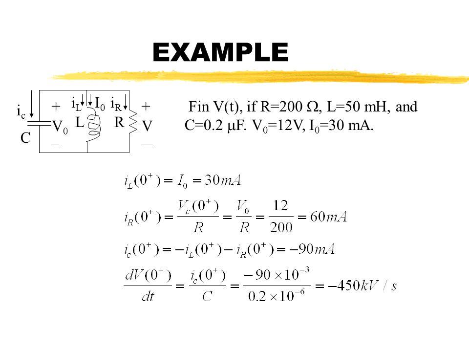 EXAMPLE C LR V + Fin V(t), if R=200, L=50 mH, and C=0.2 F. V 0 =12V, I 0 =30 mA. + V0V0 I0I0 icic iLiL iRiR