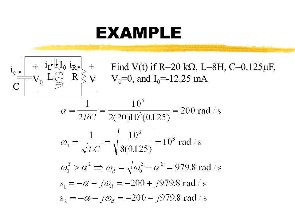 EXAMPLE C LR V ++ V0V0 I0I0 icic iLiL iRiR Find V(t) if R=20 k, L=8H, C=0.125 F, V 0 =0, and I 0 =-12.25 mA