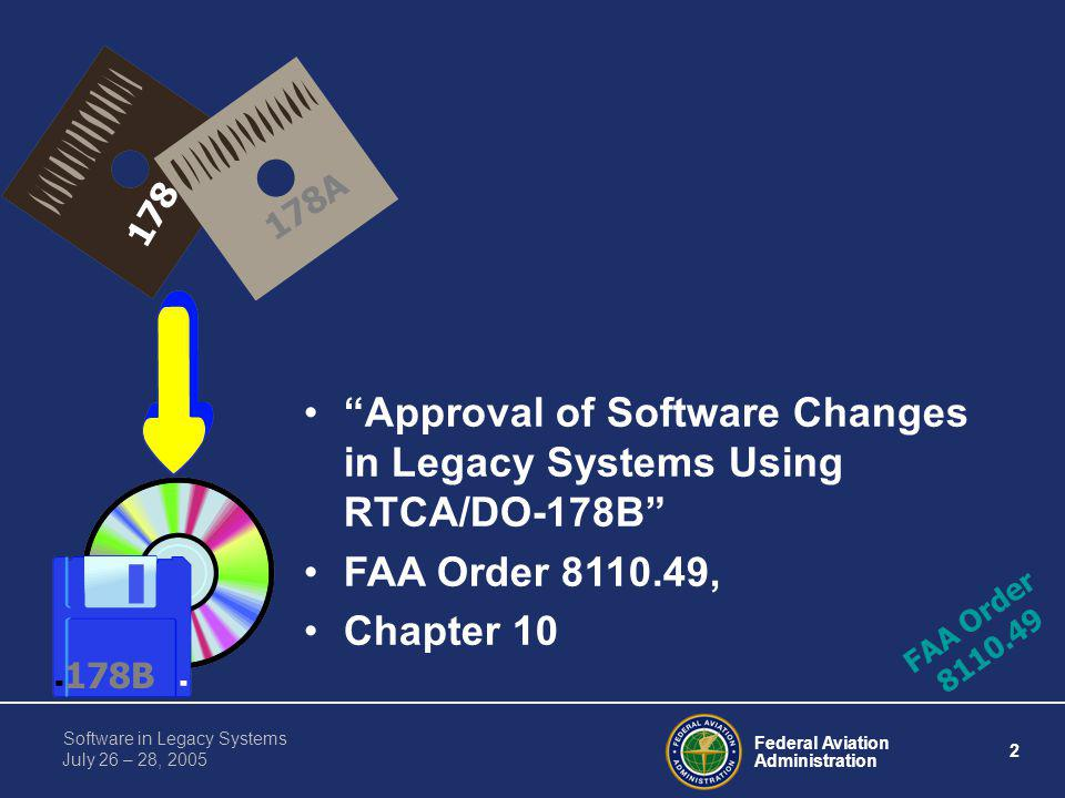 Presented to: By: Date: Federal Aviation Administration Software in Legacy Systems SOFTWARE & COMPLEX ELECTRONIC HARDWARE CONF. Jorge Castillo, FAA/AS