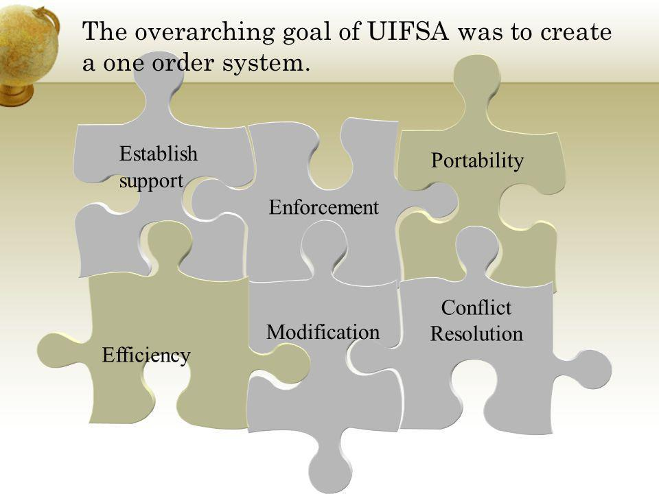 Enforcement Portability Establish support The overarching goal of UIFSA was to create a one order system. Conflict Resolution Modification Efficiency