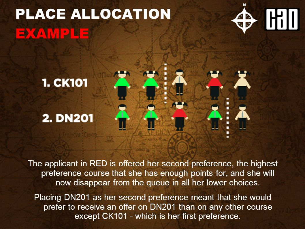 PLACE ALLOCATION EXAMPLE The applicant in RED is offered her second preference, the highest preference course that she has enough points for, and she will now disappear from the queue in all her lower choices.
