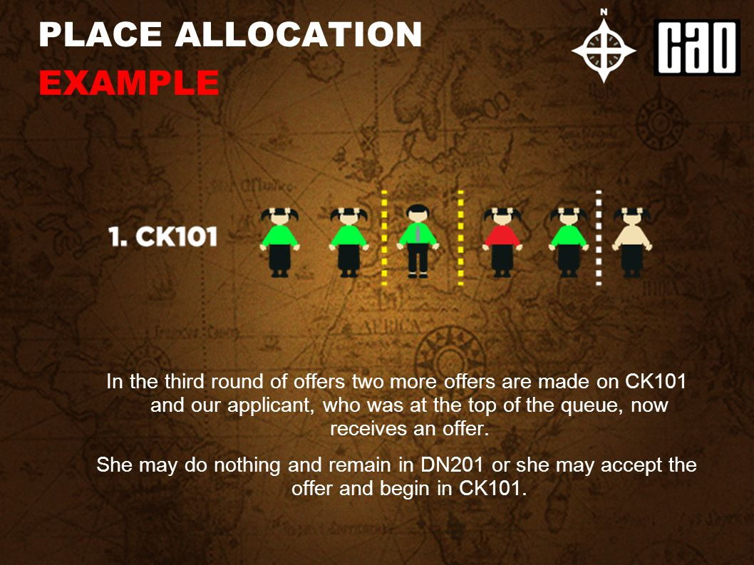 PLACE ALLOCATION EXAMPLE In the third round of offers two more offers are made on CK101 and our applicant, who was at the top of the queue, now receives an offer.