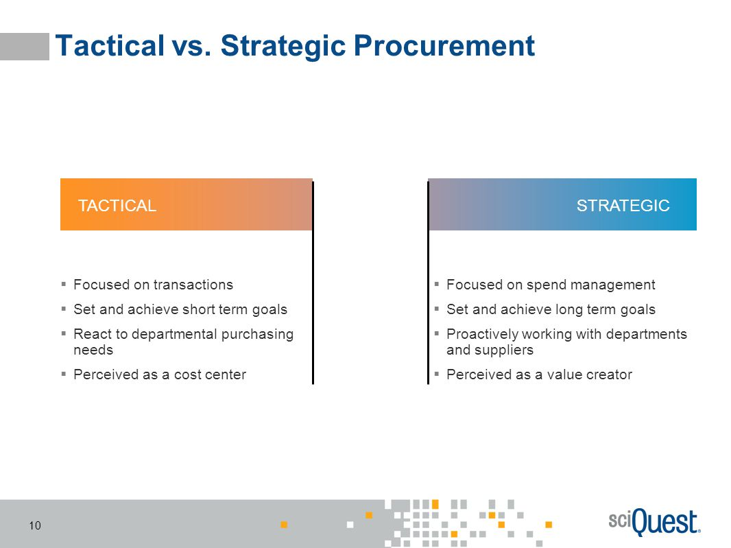 10 Tactical vs. Strategic Procurement Focused on spend management Set and achieve long term goals Proactively working with departments and suppliers P