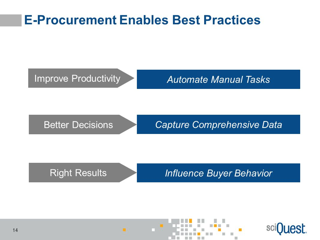 14 E-Procurement Enables Best Practices Improve Productivity Better Decisions Right Results Automate Manual Tasks Capture Comprehensive Data Influence