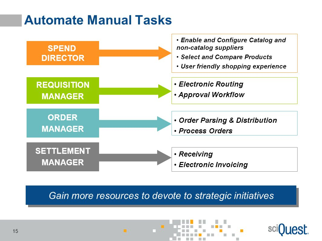 15 Automate Manual Tasks Gain more resources to devote to strategic initiatives SPEND DIRECTOR REQUISITION MANAGER Enable and Configure Catalog and no