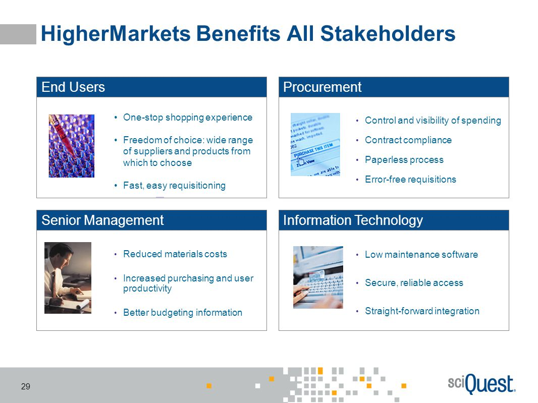 29 HigherMarkets Benefits All Stakeholders One-stop shopping experience Freedom of choice: wide range of suppliers and products from which to choose F