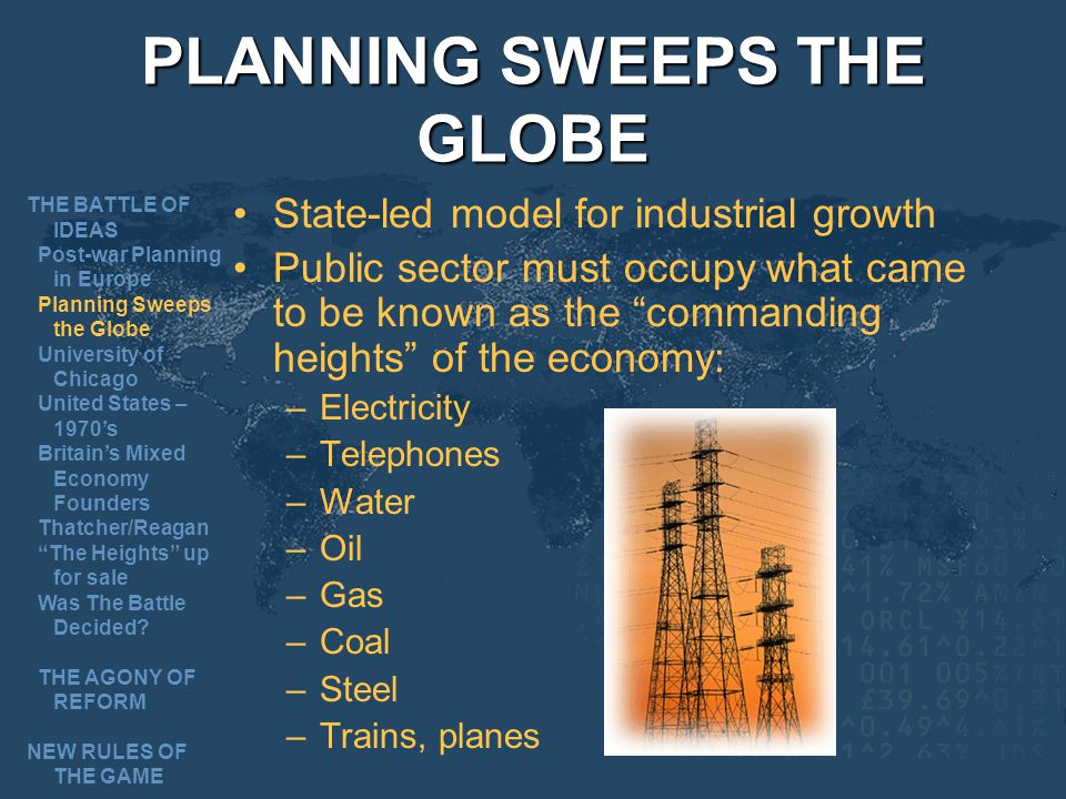 PLANNING SWEEPS THE GLOBE State-led model for industrial growth Public sector must occupy what came to be known as the commanding heights of the economy: –Electricity –Telephones –Water –Oil –Gas –Coal –Steel –Trains, planes THE BATTLE OF IDEAS Post-war Planning in Europe Planning Sweeps the Globe University of Chicago United States – 1970s Britains Mixed Economy Founders Thatcher/Reagan The Heights up for sale Was The Battle Decided.