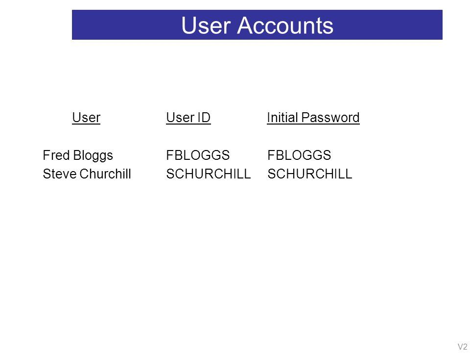 V2 User Accounts UserUser ID Initial Password Fred BloggsFBLOGGS FBLOGGS Steve ChurchillSCHURCHILL SCHURCHILL