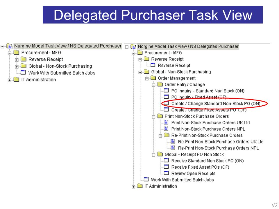 V2 Delegated Purchaser Task View