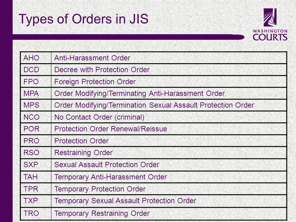 c AHOAnti-Harassment Order DCDDecree with Protection Order FPOForeign Protection Order MPAOrder Modifying/Terminating Anti-Harassment Order MPSOrder Modifying/Termination Sexual Assault Protection Order NCONo Contact Order (criminal) PORProtection Order Renewal/Reissue PROProtection Order RSORestraining Order SXPSexual Assault Protection Order TAHTemporary Anti-Harassment Order TPRTemporary Protection Order TXPTemporary Sexual Assault Protection Order TROTemporary Restraining Order Types of Orders in JIS