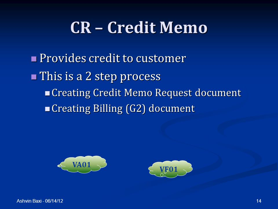 Ashvin Baxi - 06/14/12 14 CR – Credit Memo Provides credit to customer Provides credit to customer This is a 2 step process This is a 2 step process C