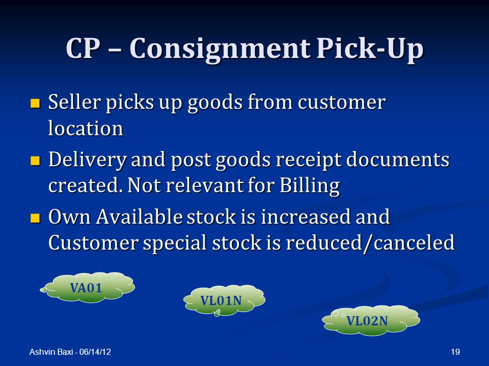 Ashvin Baxi - 06/14/12 19 CP – Consignment Pick-Up Seller picks up goods from customer location Seller picks up goods from customer location Delivery and post goods receipt documents created.