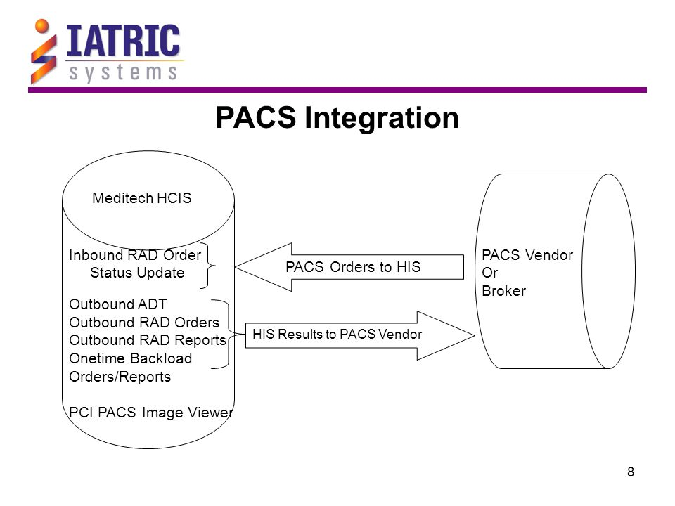 8 PACS Integration Meditech HCIS PACS Vendor Or Broker Inbound RAD Order Status Update Outbound ADT Outbound RAD Orders Outbound RAD Reports Onetime Backload Orders/Reports PCI PACS Image Viewer PACS Orders to HIS HIS Results to PACS Vendor