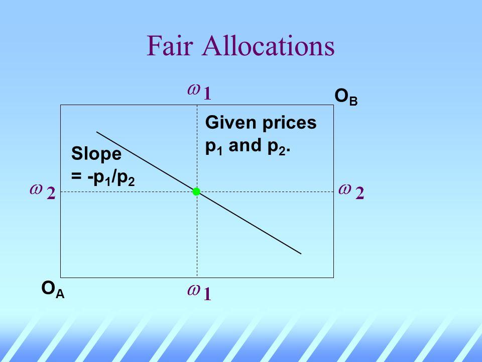 Fair Allocations OAOA OBOB Equal endowments.
