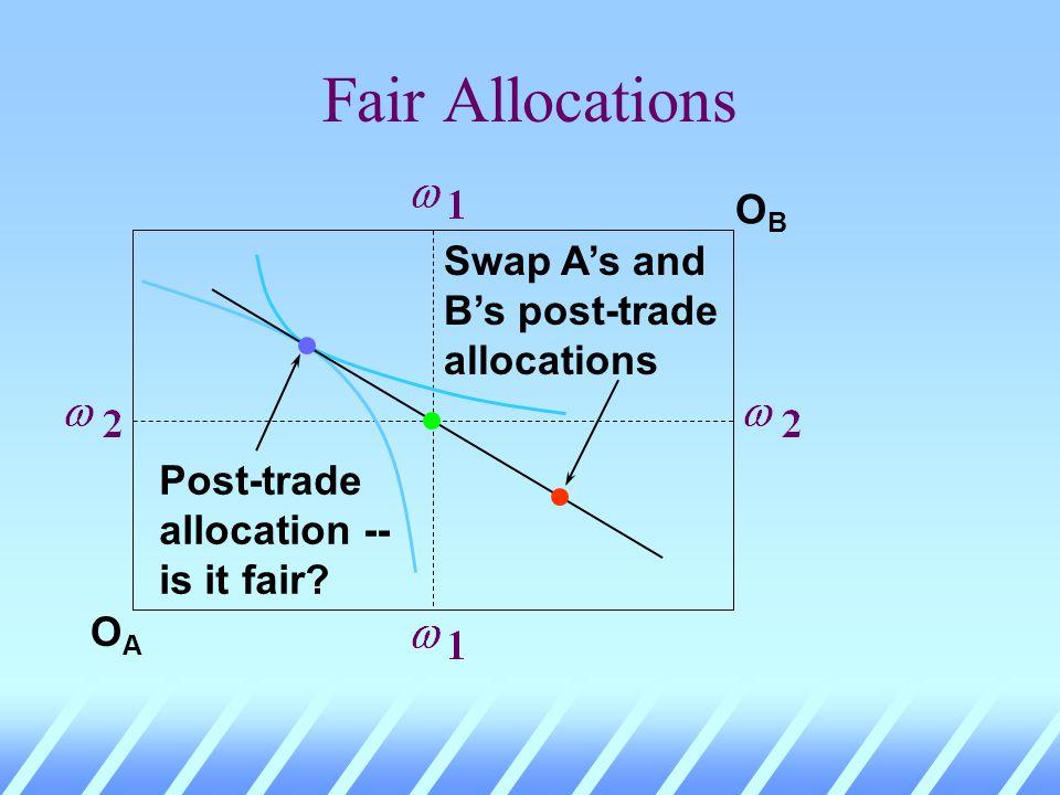 Fair Allocations OAOA OBOB Post-trade allocation -- is it fair?
