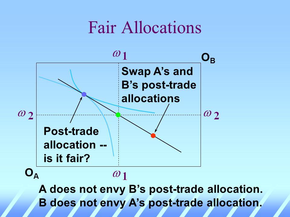 Fair Allocations OAOA OBOB Post-trade allocation -- is it fair? Swap As and Bs post-trade allocations