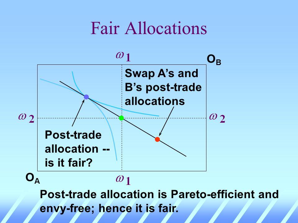 Fair Allocations OAOA OBOB Post-trade allocation -- is it fair? Swap As and Bs post-trade allocations A does not envy Bs post-trade allocation. B does