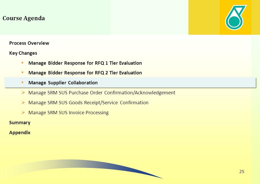 Process Overview Key Changes Manage Bidder Response for RFQ 1 Tier Evaluation Manage Bidder Response for RFQ 2 Tier Evaluation Manage Supplier Collabo