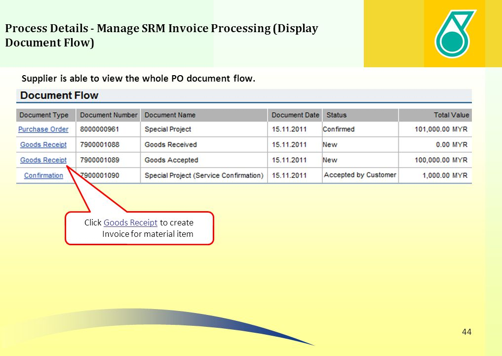 Process Details - Manage SRM Invoice Processing (Display Document Flow) 44 Supplier is able to view the whole PO document flow. Click Goods Receipt to
