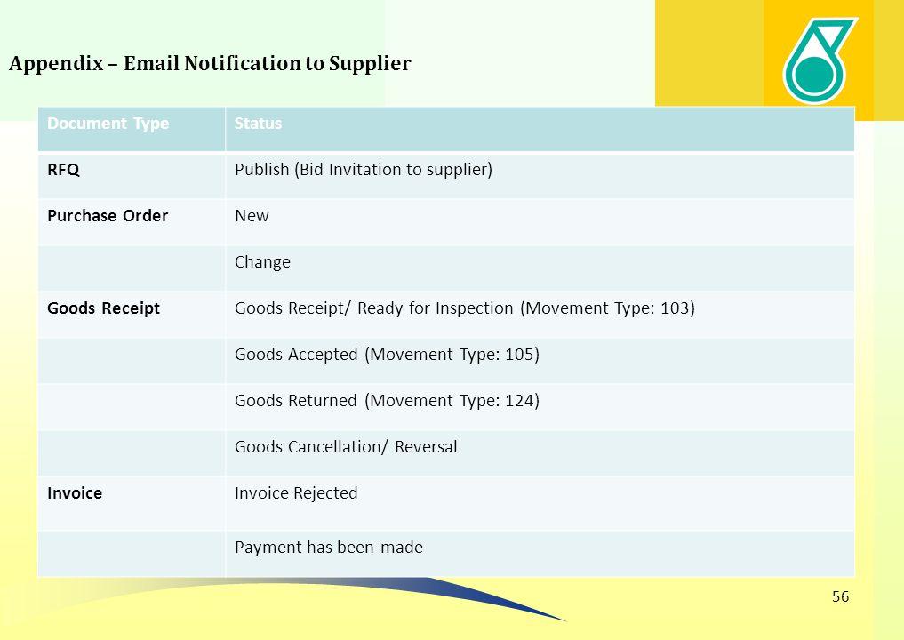 Appendix – Email Notification to Supplier 56 Document TypeStatus RFQPublish (Bid Invitation to supplier) Purchase OrderNew Change Goods ReceiptGoods R