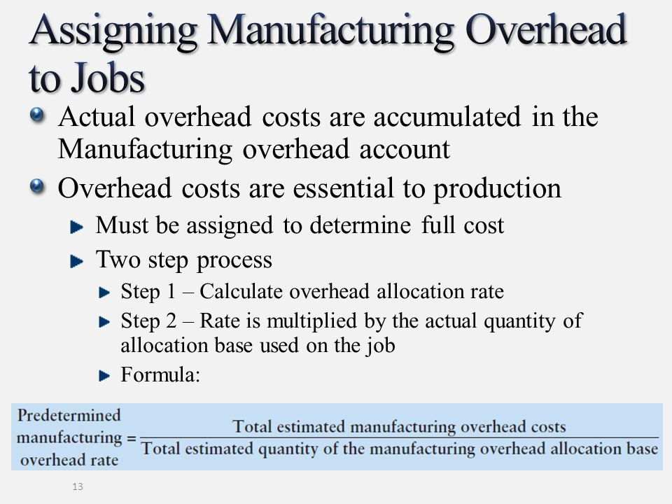 Actual overhead costs are accumulated in the Manufacturing overhead account Overhead costs are essential to production Must be assigned to determine f