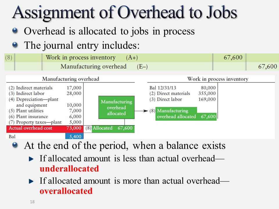 Overhead is allocated to jobs in process The journal entry includes: At the end of the period, when a balance exists If allocated amount is less than
