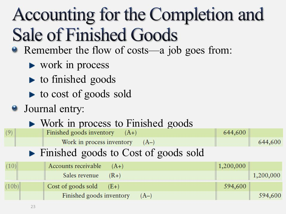 Remember the flow of costsa job goes from: work in process to finished goods to cost of goods sold Journal entry: Work in process to Finished goods Fi
