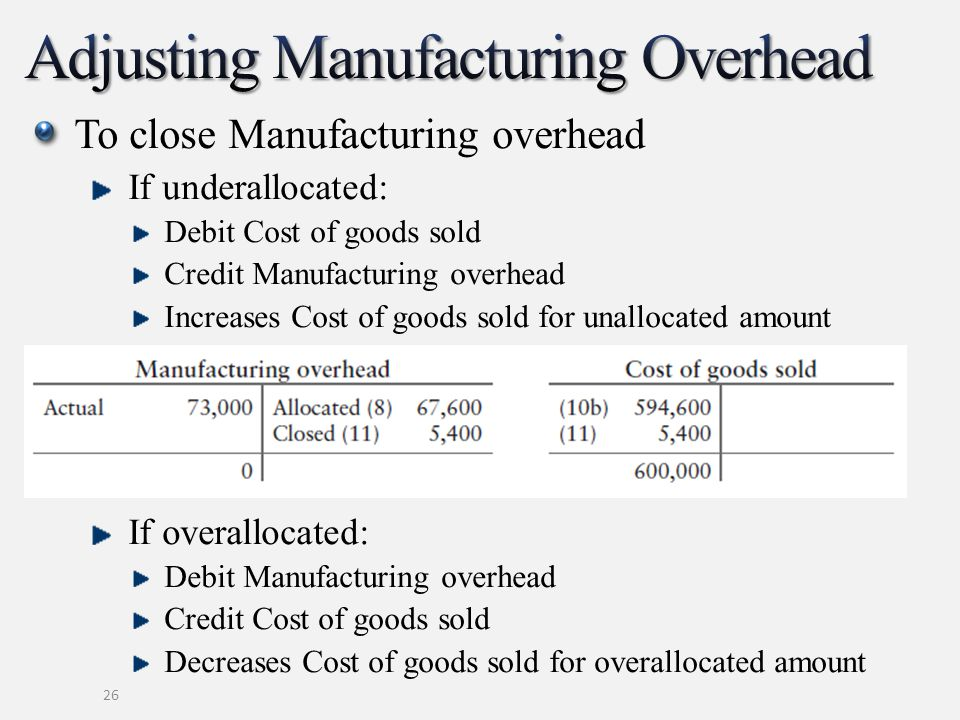 To close Manufacturing overhead If underallocated: Debit Cost of goods sold Credit Manufacturing overhead Increases Cost of goods sold for unallocated