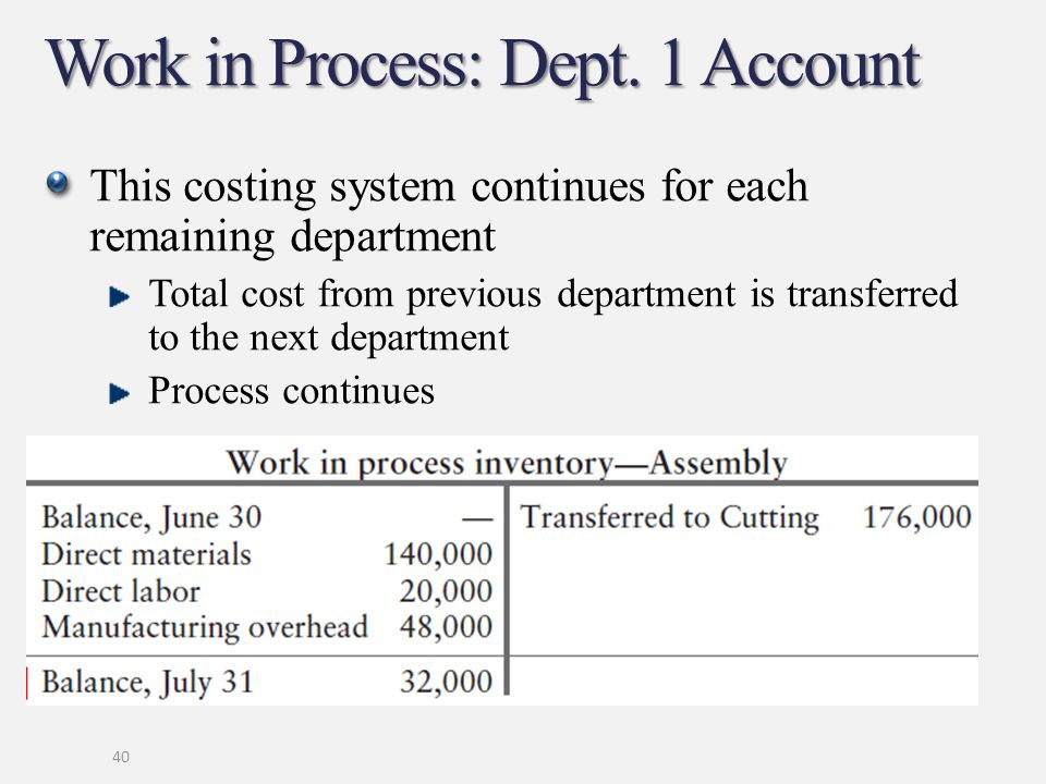 Work in Process: Dept. 1 Account This costing system continues for each remaining department Total cost from previous department is transferred to the