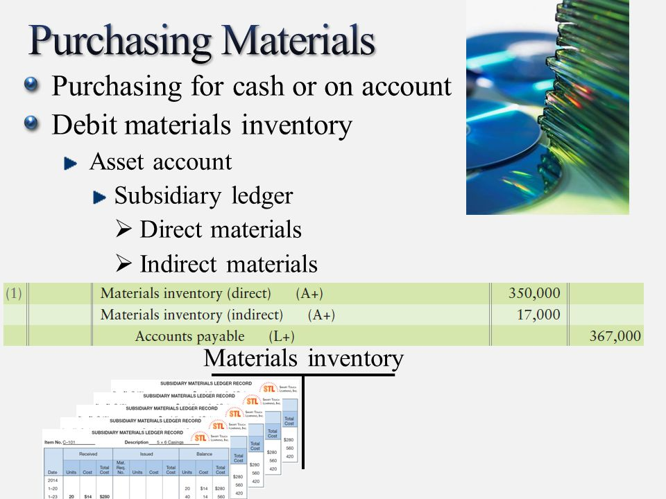 Purchasing for cash or on account Debit materials inventory Asset account Subsidiary ledger Direct materials Indirect materials 6 Materials inventory