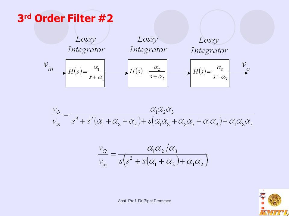 Asst.Prof. Dr.Pipat Prommee 3 rd Order Filter #2